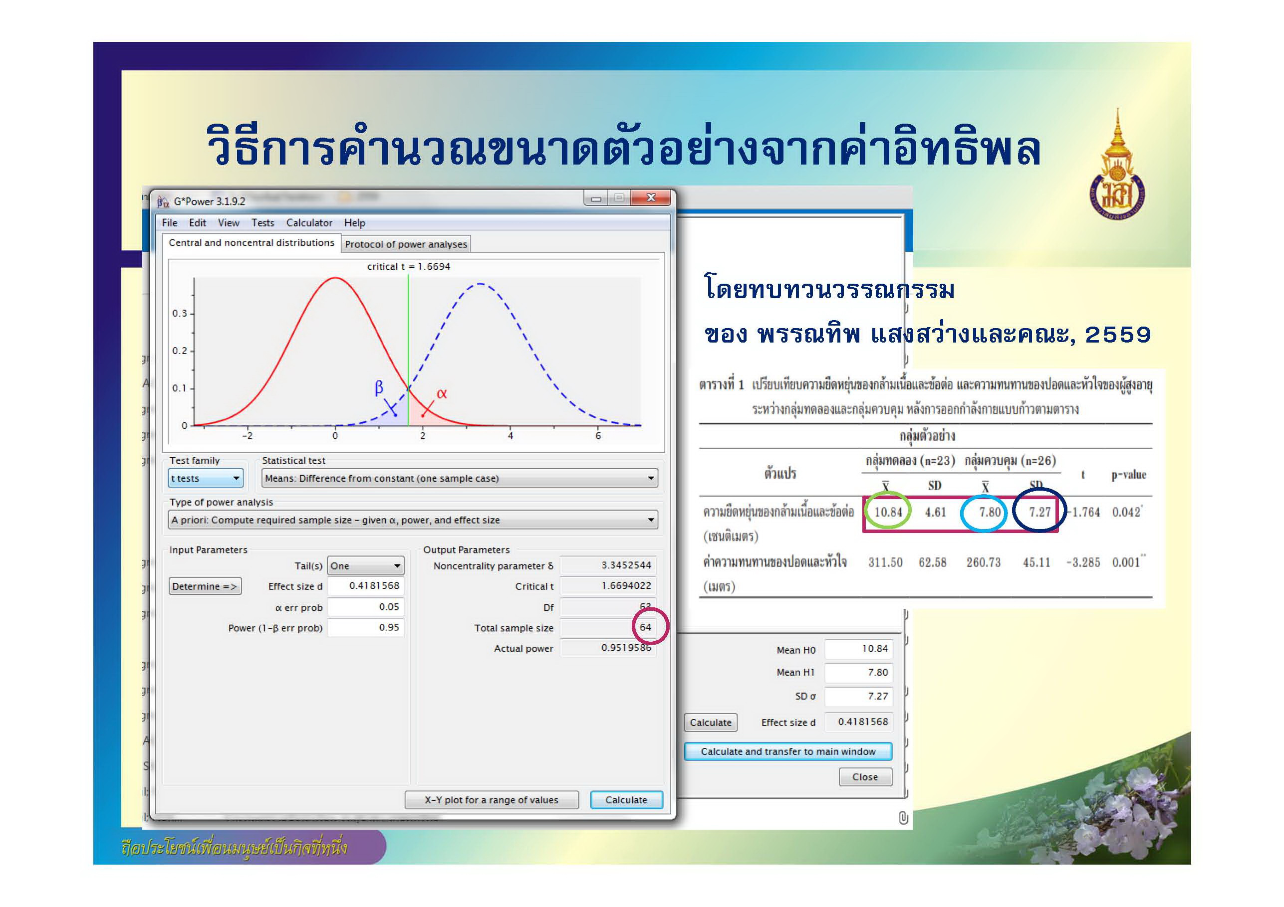 sample size-G power-PPT กลมท 1